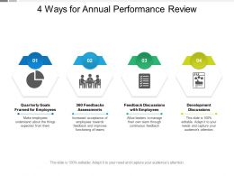 4 Ways For Annual Performance Review