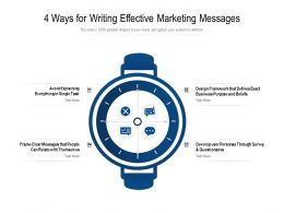 4 Ways For Writing Effective Marketing Messages