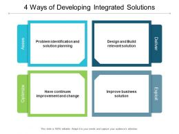 4 Ways Of Developing Integrated Solutions