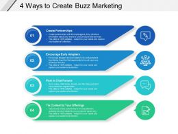 4 Ways To Create Buzz Marketing