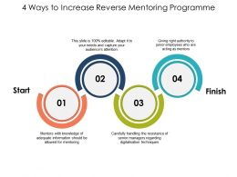 4 Ways To Increase Reverse Mentoring Programme
