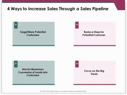 4 Ways To Increase Sales Through A Sales Pipeline Potential Customer Ppt Powerpoint Portfolio