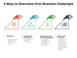 4 Ways To Overcome From Business Challenges