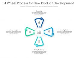 4 Wheel Process For New Product Development