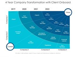 4 Year Company Transformation With Client Onboard