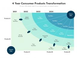 4 Year Consumer Products Transformation