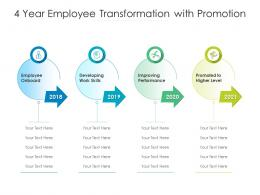 4 Year Employee Transformation With Promotion