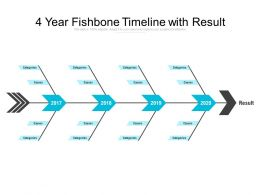 4 Year Fishbone Timeline With Result