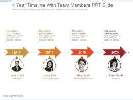 4 Year Timeline With Team Members Ppt Slide