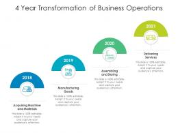 4 Year Transformation Of Business Operations