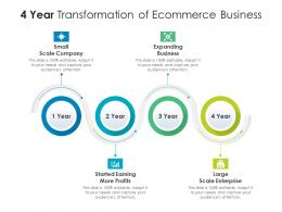 4 Year Transformation Of Ecommerce Business