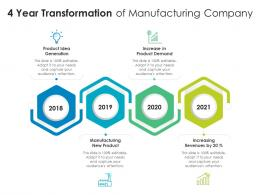 4 Year Transformation Of Manufacturing Company