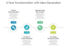 4 Year Transformation With Idea Generation