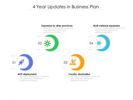 4 Year Updates In Business Plan