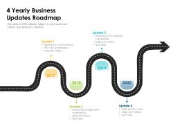4 Yearly Business Updates Roadmap