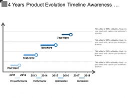 4 Years Product Evolution Timeline Awareness Segmentation Optimization Performance