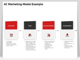 4c Marketing Model Example Convenience Ppt Powerpoint Presentation Files