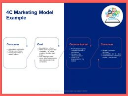 4C Marketing Model Example Ppt Powerpoint Presentation Slides Influencers