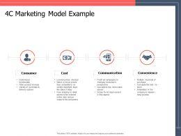 4C Marketing Model Example Ppt Powerpoint Presentation Slides Show