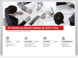 4c Model By David Jobber And John Fahy Competitiveness Ppt Powerpoint Presentation Deck