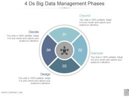 4ds Big Data Management Phases Powerpoint Graphics