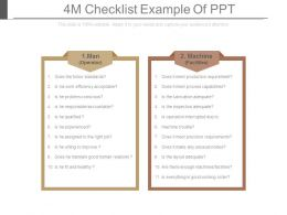 4m Checklist Example Of Ppt