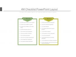 4m Checklist Powerpoint Layout