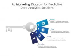 4p Marketing Diagram For Predictive Data Analytics Solutions Infographic Template