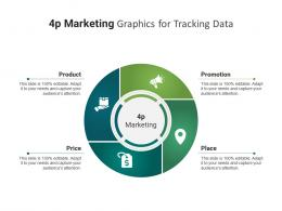 4p Marketing Graphics For Tracking Data Infographic Template