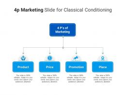4p Marketing Slide For Classical Conditioning Infographic Template