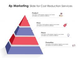 4p Marketing Slide For Cost Reduction Services Infographic Template