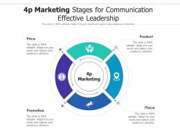4p Marketing Stages For Communication Effective Leadership Infographic Template