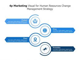 4p Marketing Visual For Human Resources Change Management Strategy Infographic Template