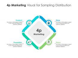 4p Marketing Visual For Sampling Distribution Infographic Template