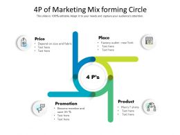 4p Of Marketing Mix Forming Circle