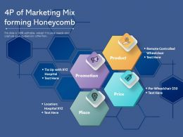 4p Of Marketing Mix Forming Honeycomb