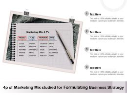 4p Of Marketing Mix Studied For Formulating Business Strategy