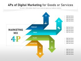 4ps Of Digital Marketing For Goods Or Services