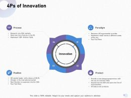 4ps Of Innovation Kitchen Table M1687 Ppt Powerpoint Presentation Show