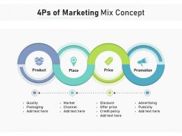 4ps Of Marketing Mix Concept
