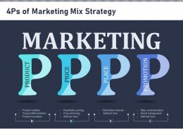 4ps Of Marketing Mix Strategy