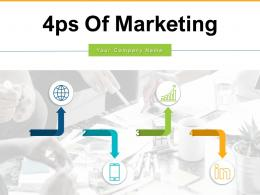 4ps Of Marketing Strategy Products Services Business Promotion