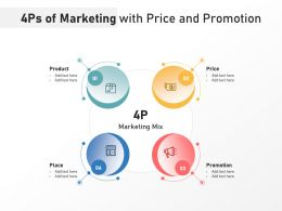 4ps Of Marketing With Price And Promotion