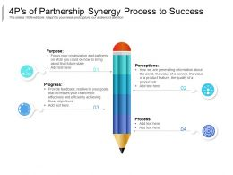 4ps Of Partnership Synergy Process To Success