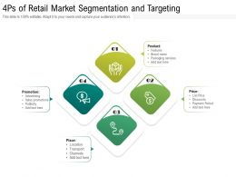 4Ps Of Retail Market Segmentation And Targeting