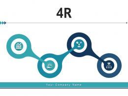 4R Framework Exhibiting Marketing Strategy Business Resolution