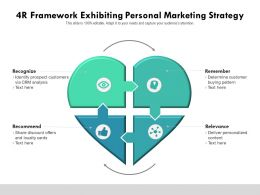 4R Framework Exhibiting Personal Marketing Strategy