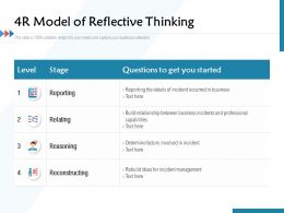 4R Model Of Reflective Thinking