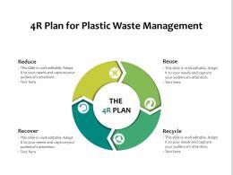 4R Plan For Plastic Waste Management