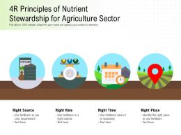 4R Principles Of Nutrient Stewardship For Agriculture Sector